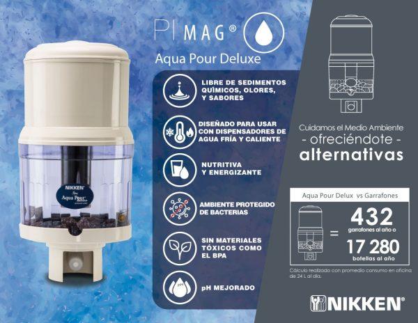 PiMag Aqua Pour Deluxe Bienestar con Nikken en Peru